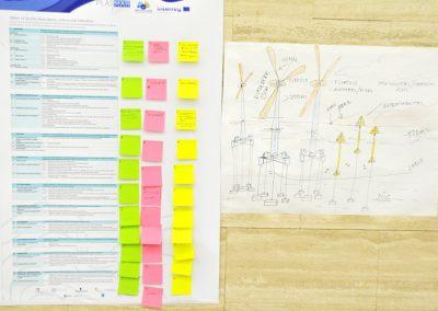 Workshop Crecimiento Azul & Buen Estado Ambiental